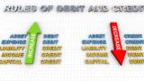 支払手形は負債の中でも流動負債 流動負債と固定負債の違いは債務の長さ 1年以内の支払いかそれ以上の支払いか 3の画像