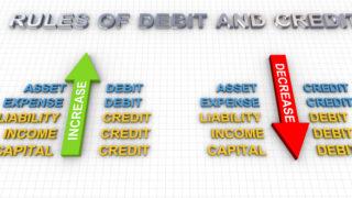 支払手形は負債の中でも流動負債 流動負債と固定負債の違いは債務の長さ 1年以内の支払いかそれ以上の支払いか 5の画像