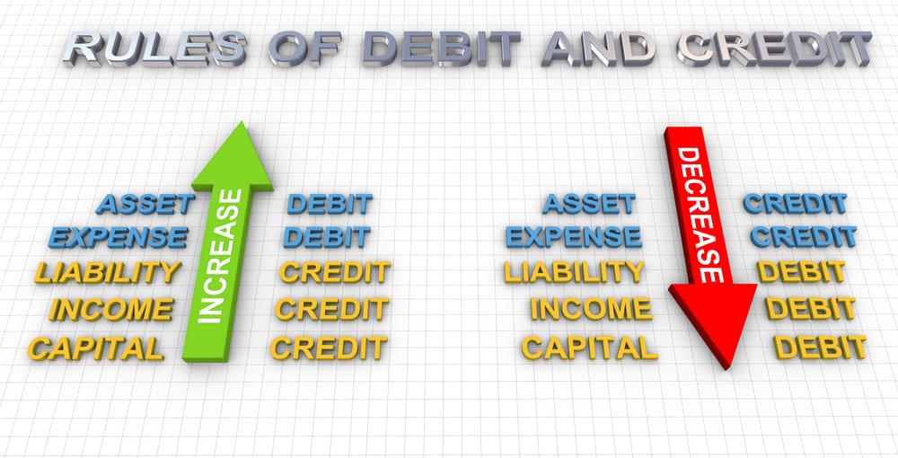 支払手形は負債なのか?固定負債と流動負債の違いは債務期間の長さ